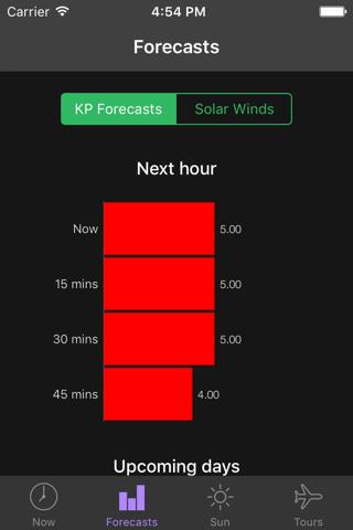 My Aurora Forecast Pro screenshot 3