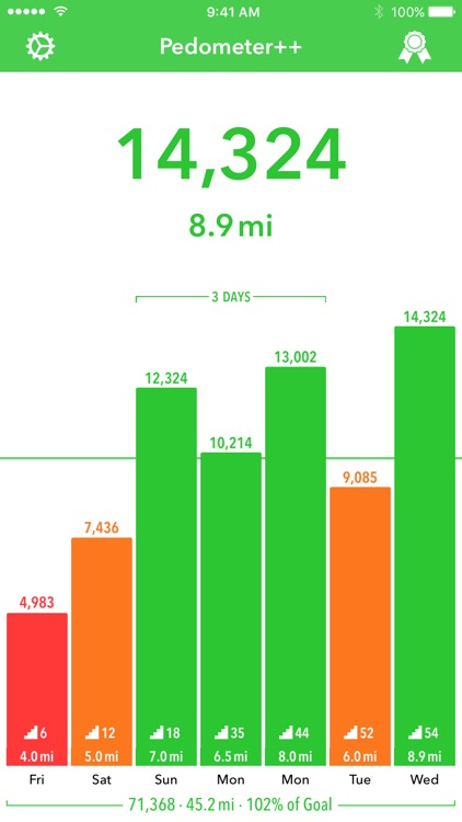 Pedometer++ screenshot-0