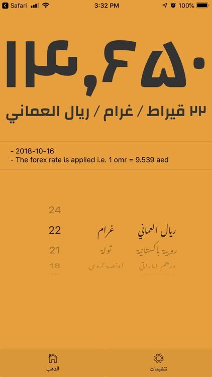Gold Price in Oman