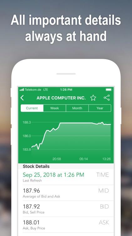 Best Brokers Stock Market Game