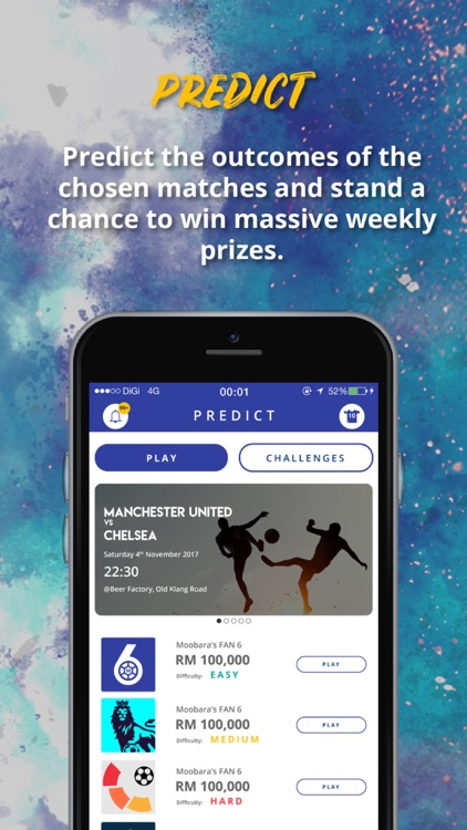 Selco predictor prizes