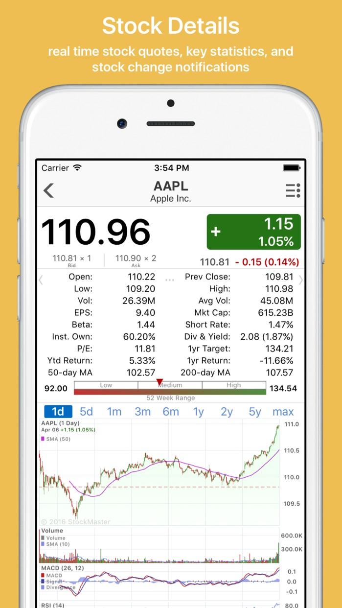 Stock Master: realtime stocks Screenshot