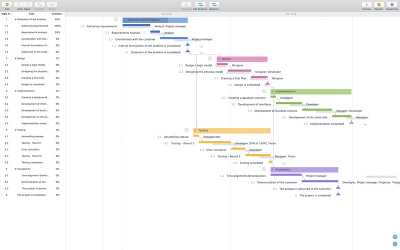 Project Office Gantt Chart App Mobile Apps Tufnc