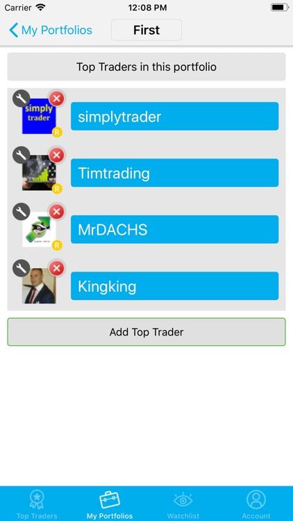 Sonar Markets Copy Trading by ayondo portfolio management GmbH