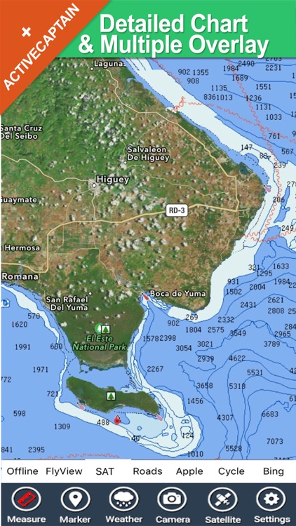 Dominican Republic HD charts
