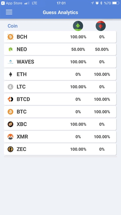 peerguess: cryptocoin ticker screenshot-4