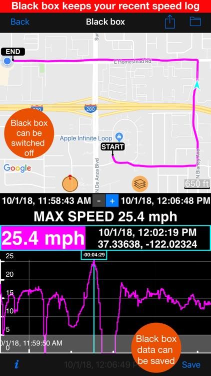 Speedometer 55 GPS Speed & HUD screenshot-5