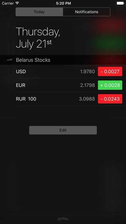 Belarus Stocks Basic screenshot-0