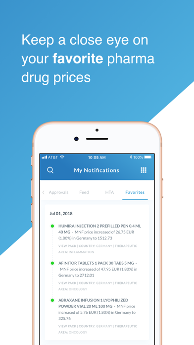 Pricentric One | App Price Drops