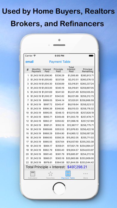 Mortgage Calculator From Mk review screenshots