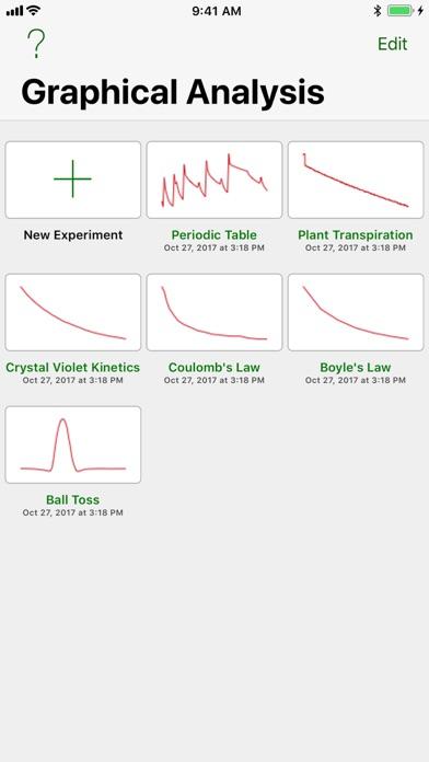Vernier graphical analysis revenue download estimates app iphone ipad urtaz Choice Image