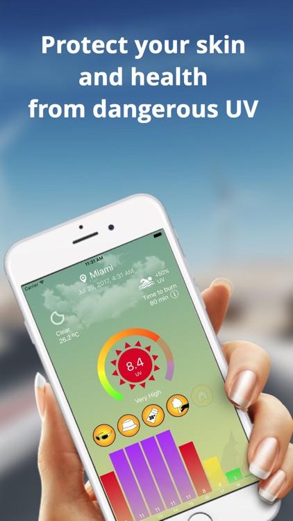 UV index forecast Pro