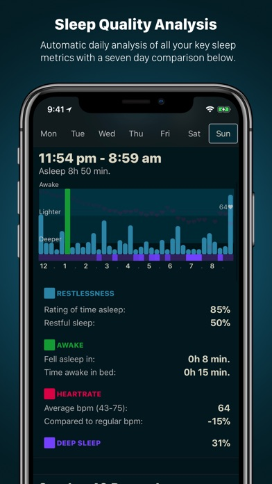 AutoSleep Tracker for Watch for Windows