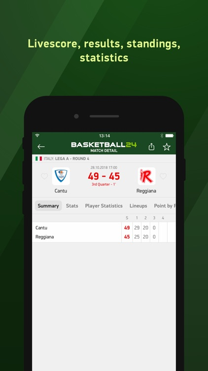 Basketball 24 - live scores