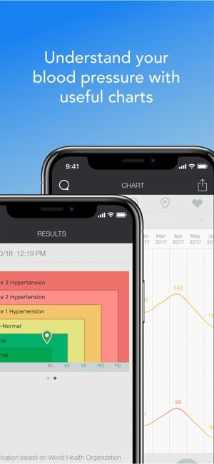 qardio heart health on the app store