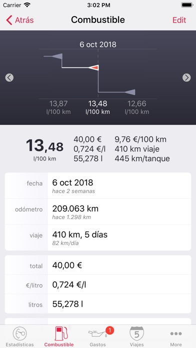 download Road Trip MPG apps 3