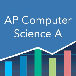 AP Computer Science A Practice