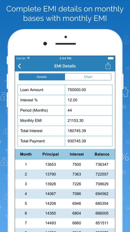 EMI Calculator - Finance & Loan Planner PRO