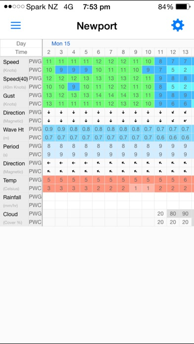 PredictWind — Marine Forecasts Screenshot