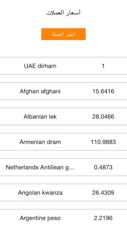 اسعار العملات screenshot-3