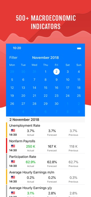 Forex calendar app iphone