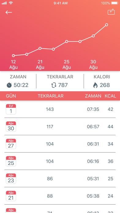 Screenshot for Just 6 Weeks PRO in Turkey App Store