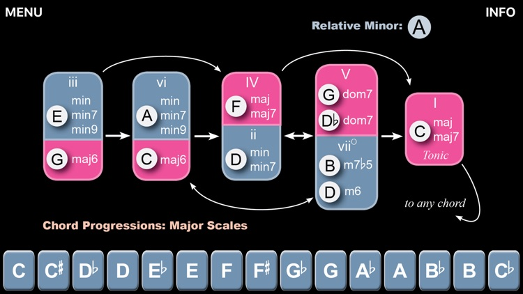 Music Theory Illustrated