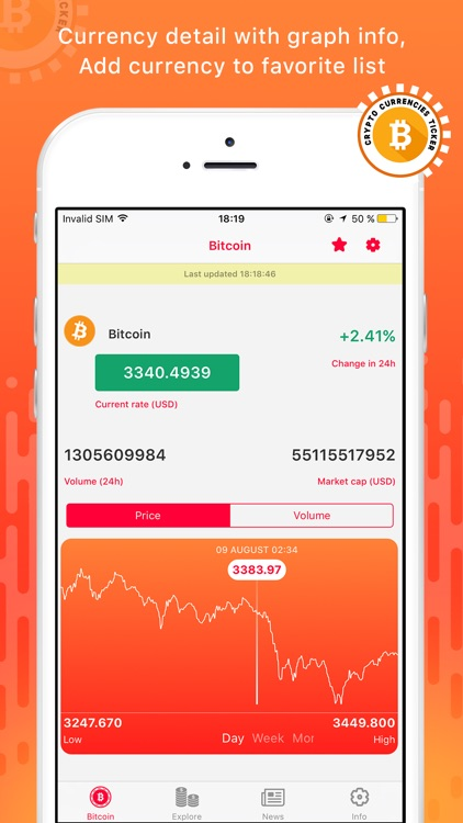 Crypto Currency Ticker for Bitcoin, Ethereum, IOTA