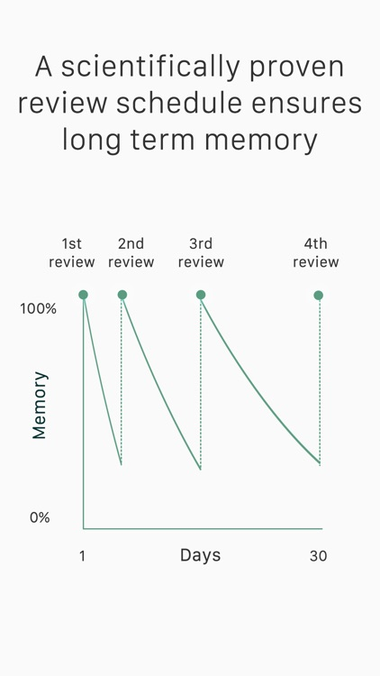 Spaced repetition app