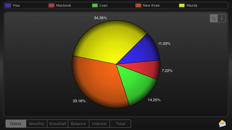 Debt Manager screenshot-4