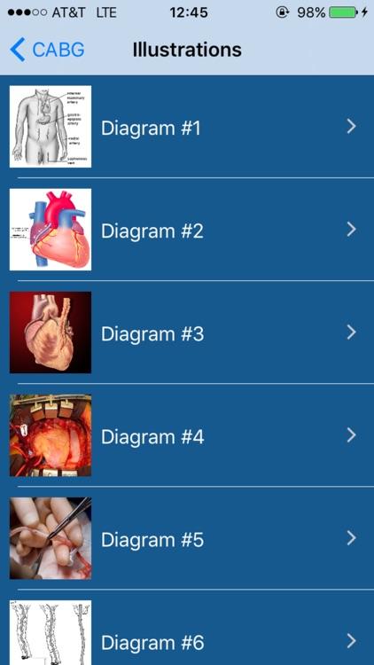 Vargo Anesthesia Mega App screenshot-3