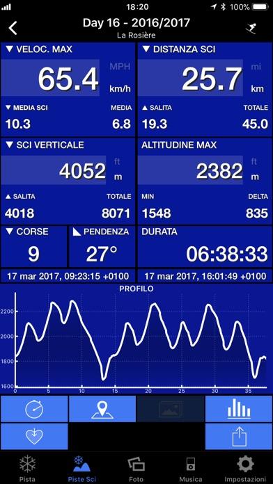 Screenshot for Ski Tracks in Italy App Store