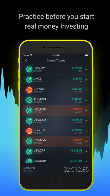 Forex game review