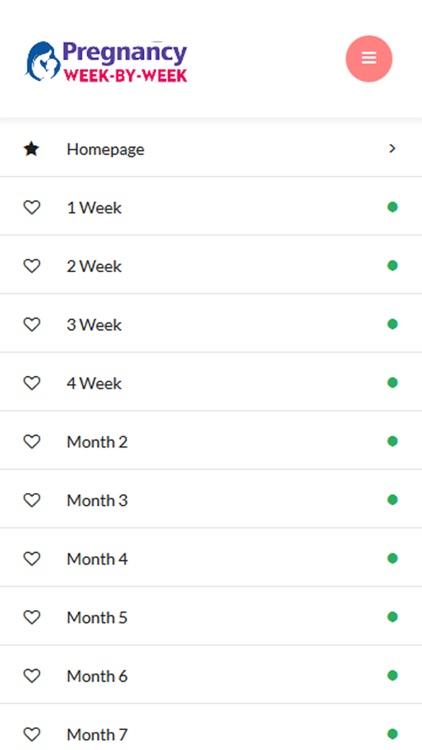 Pregnancy Week By Week Symptoms By Diego Correa Bonini
