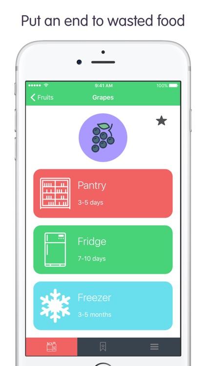 Refrigeratoo - The Shelf Life of Food