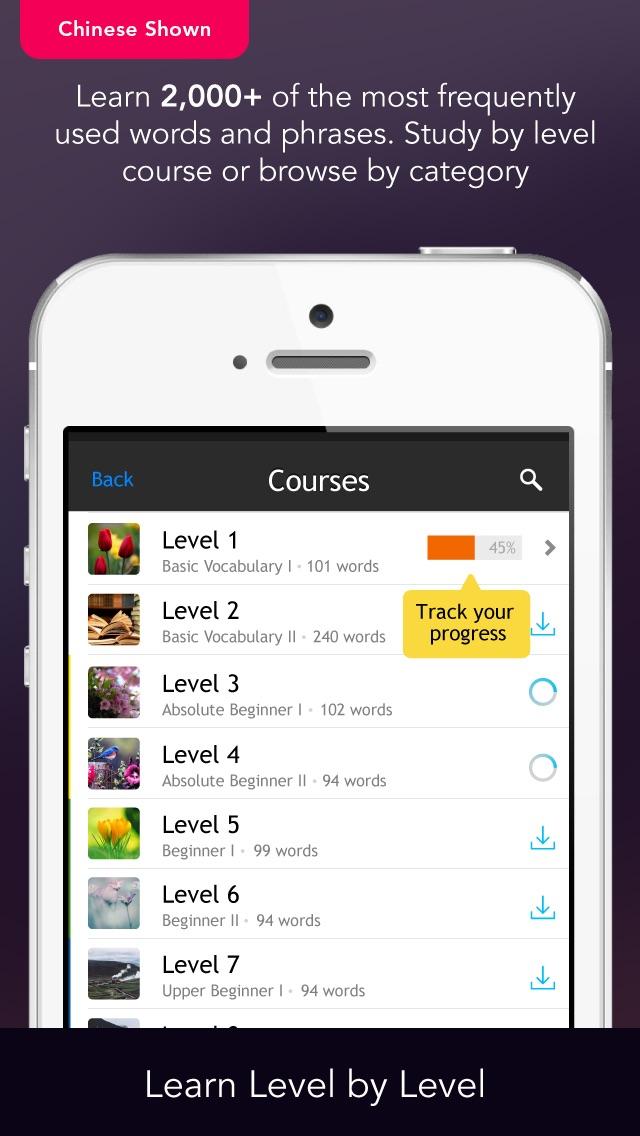 Learn Swahili - WordPower screenshot one