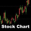 股票行情与k线-沪市,深市,港股,美股,台股,新加坡股以及全球股市