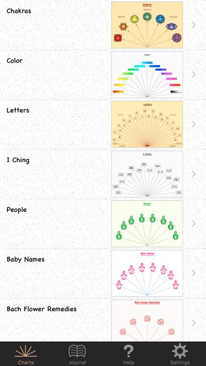 Pendulum Charts Pro