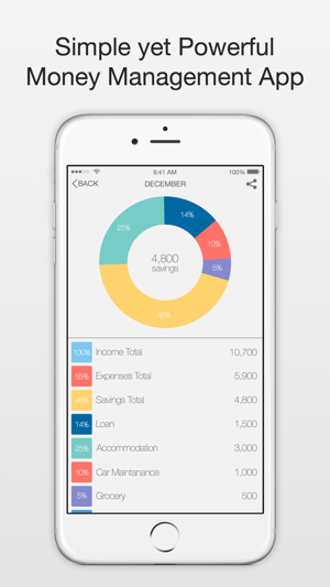 money management app budget planner savings calculator in one