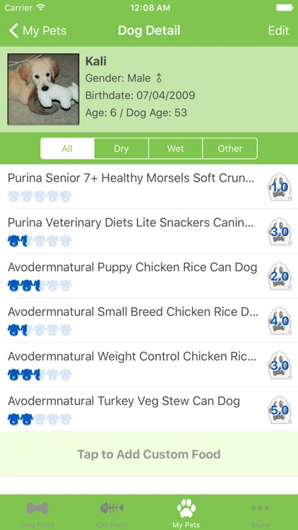 Pet Food Tracker for Cats, Dogs and More