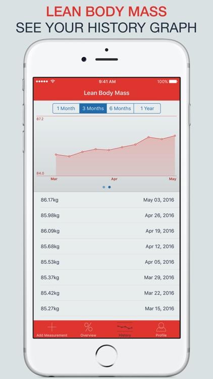 FatKit - Body Fat and Lean Body Mass Calculator