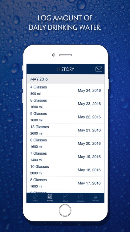 Daily Water - Water Reminder & Counter screenshot-3