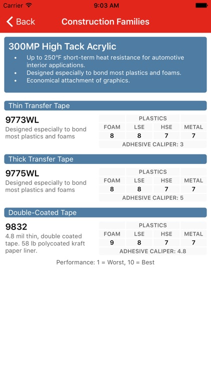 3M™ Thin Bonding Selector screenshot-4