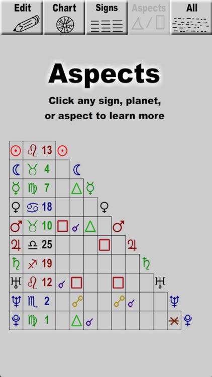 Astro Personality Chart screenshot-3
