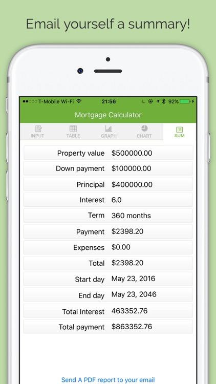 Mortgage Number Cruncher - Compound Interest Loan Calculator for Real Estate screenshot-4
