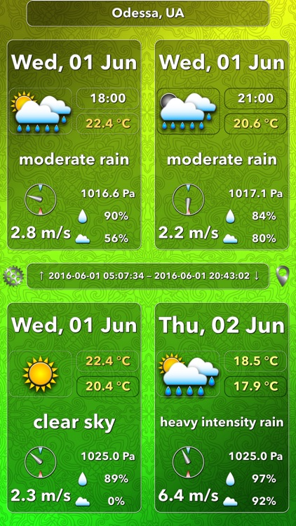 OWeather – weather forecast and weather maps