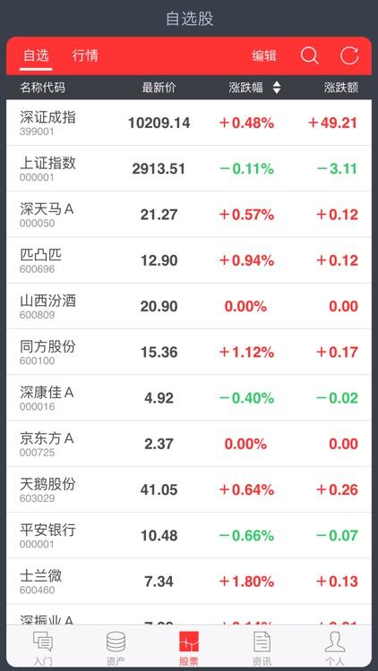股票入门基础知识 screenshot-3