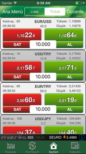 Garanti e-trader forex 0 5 долларов