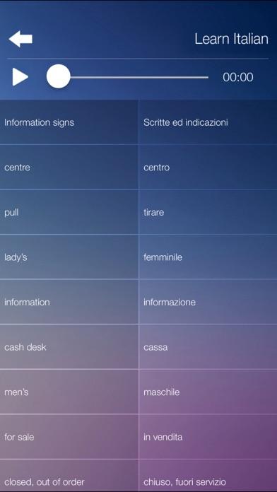 how to speak italian for beginners free
