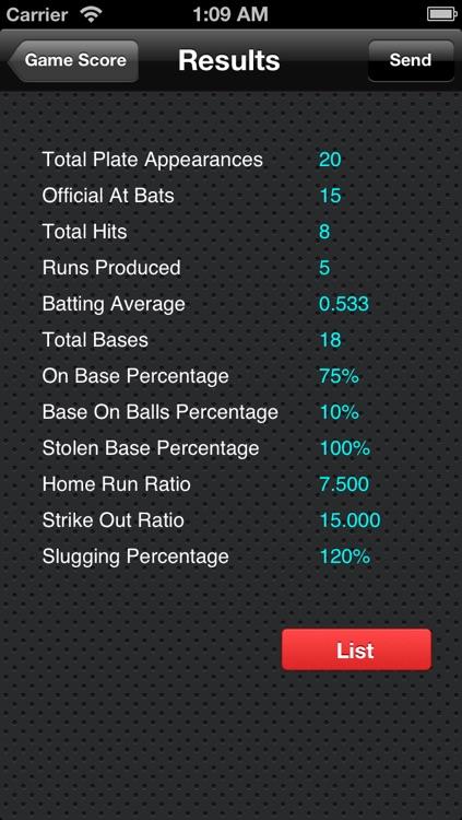 MyBaseball Batting Stats